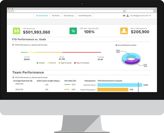 Featured Solution | IBM Incentive Compensation Management Streamlined variable compensation