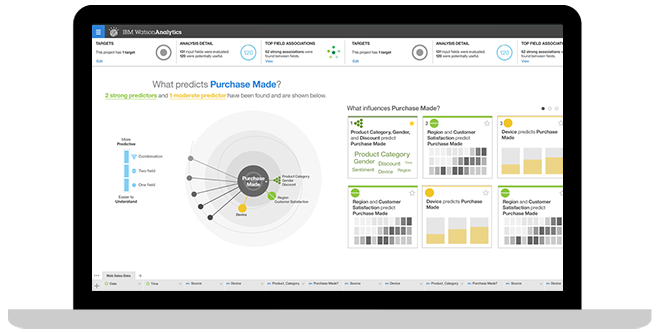 IBM Watson Analytics screenshot