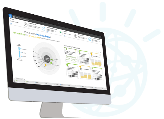 Interface com o usuário do Watson Analytics