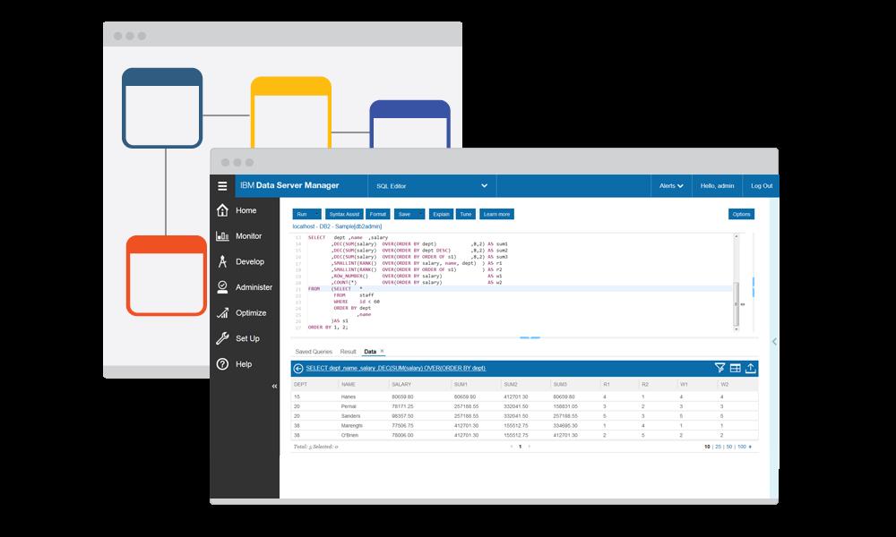 IBM Db2 for Linux, Unix and Windows – Database software – IBM