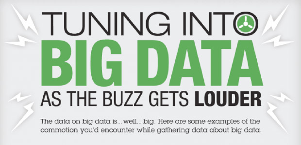 TUNING INT.BIG DATA.AS THE BUZZ GETS LOUDER. The data on big data is...well...big.Here are some examples of the commotion you'd encounter while gathering data about big data
