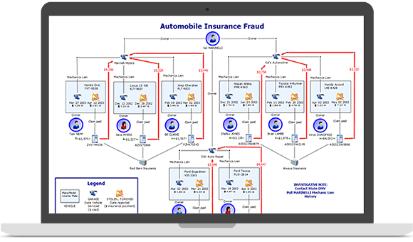 Multi-Channel Fraud Analytics