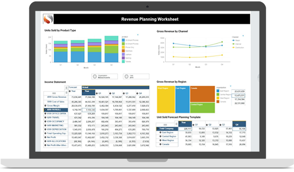 microsoft and ibm financial performance Financial performance of microsoft - free download as word doc (doc), pdf file (pdf), text file (txt) or read online for free scribd is the world's largest social reading and publishing.