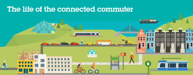 The life of the connected commuter IBM Social Sentiment Index takes you along for the ride.