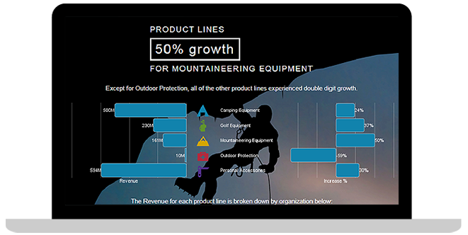 IBM Cloudant screenshot