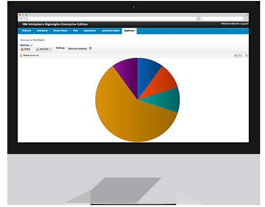 IBM BigInsights screenshot