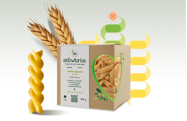 Aliveris products