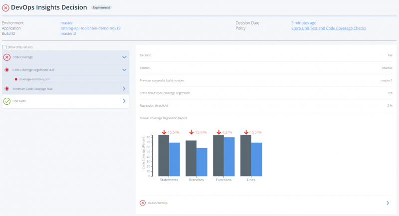 Continuous delivery Devops Insights Decision Report