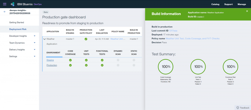 The DevOps Insights Deployment Risk dashboard