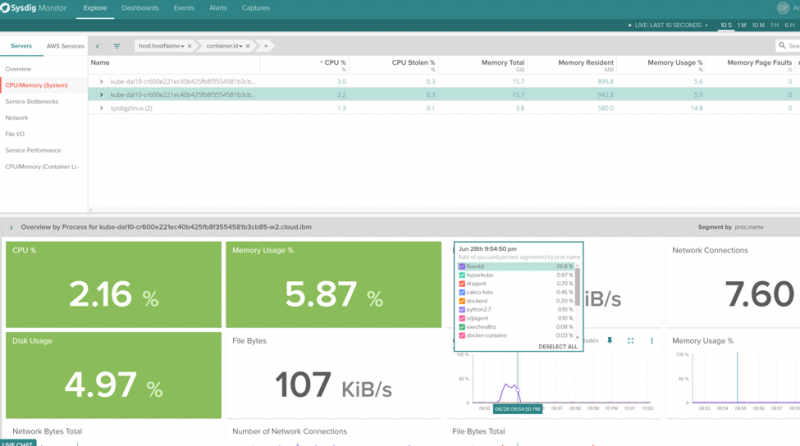 Monitoring IBM Bluemix Container Service with Sysdig