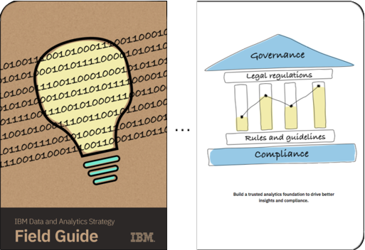 IBM Data And Analytics Strategy Field Guide