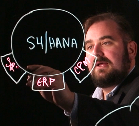 SAP HANA: S4/HANA with ERP, CRM and SRM