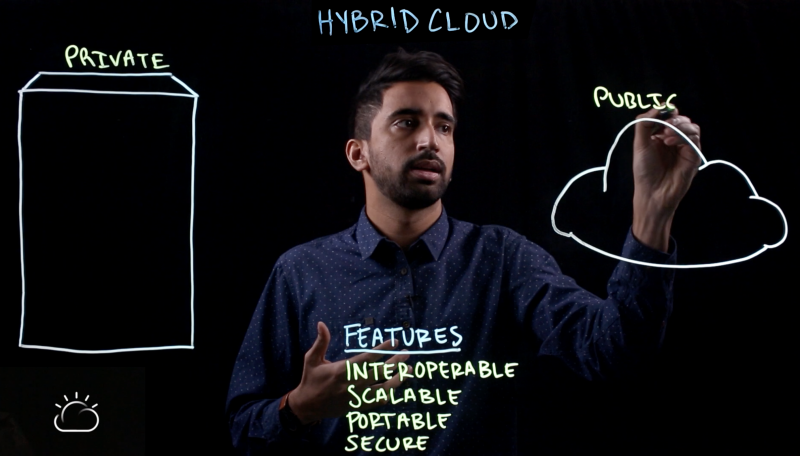 Hybrid cloud is a mixture of private and public environments