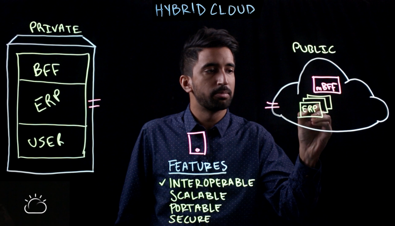 Hybrid cloud provides enhanced scalability