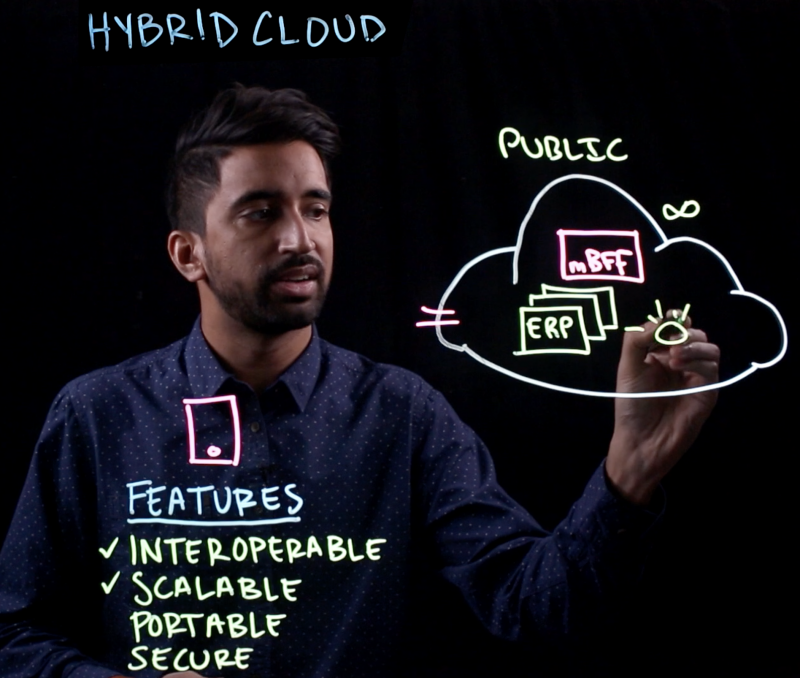 Hybrid cloud provides enhanced portability