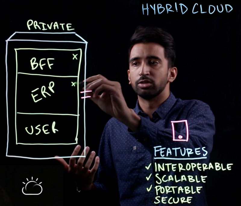 Hybrid cloud allows you to maintain the security of private cloud