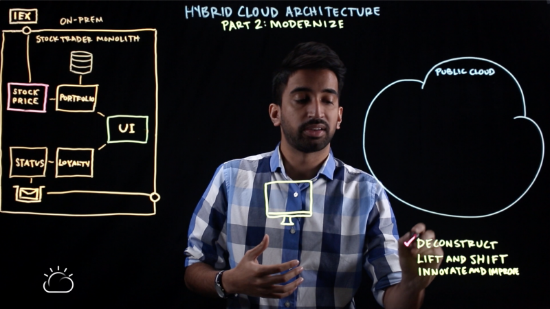 Deconstructing the monolith and taking advantage of the public cloud