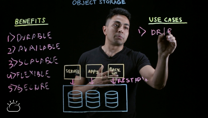 Object storage and disaster recovery and backup