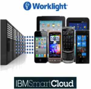 IBM-worklight-smartcloud
