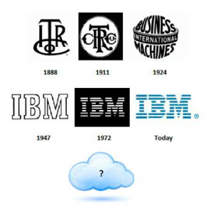 IBM logo cloud history