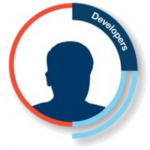 Composable business Developers