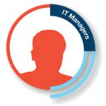 Composable business IT managers
