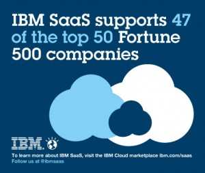 IBM SaaS Supports