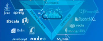 Bluemix Cloud Foundry