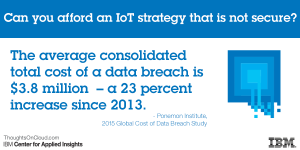 ToC-IoT-cost-of-data-breach