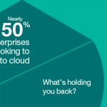 Cloud trends: Nearly half of enterprises still looking to move to cloud