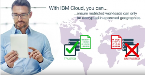 IBM HyTrust Intel security