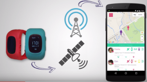 WatchOver gps tracker