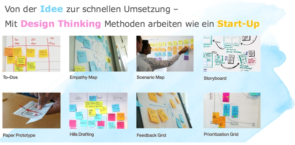 Design Thinking Bild Blog