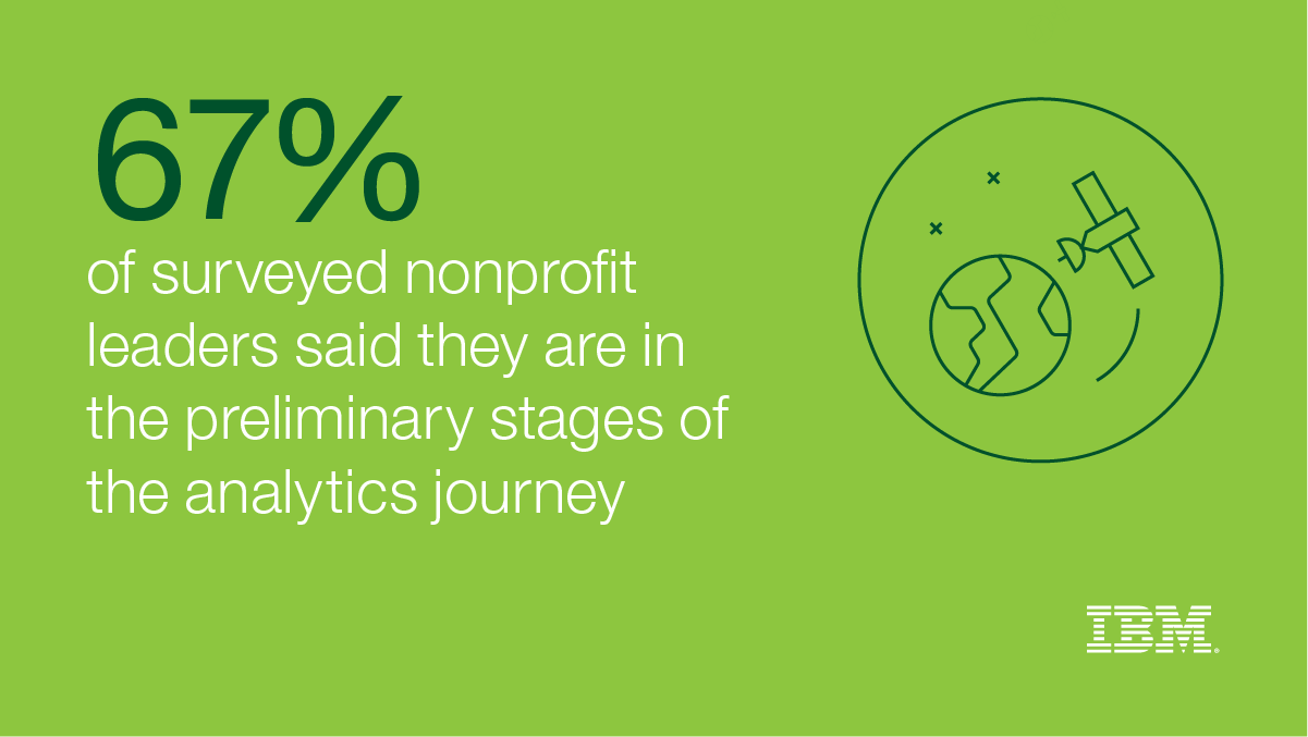 67% of surveyed nonprofit leaders said they are in the preliminary stages of the analytics journey