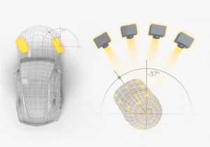 Figure 2: Sensors embedded into the driver's helmet