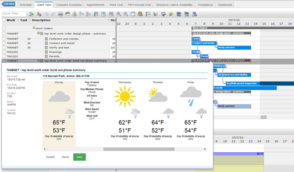weather forecast data on maximo scheduler screen