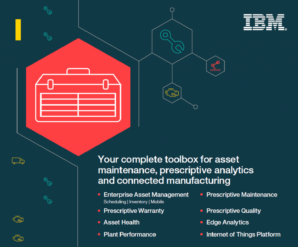 graphic outlining the contents of the ibm connected manufacturing toolbox
