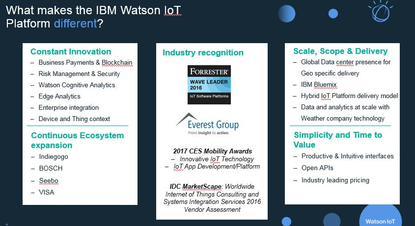 Fig. 2: What makes Watson IoT Platform different