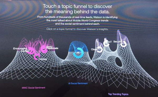 Touch screen experience