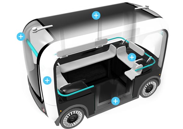 A diagram of Olli, the autonomous cognitive vehicle from Local Motors powered by Watson IoT