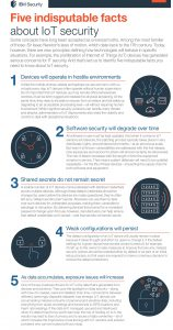 Infographic: IoT security, image copyright: https://www-01.ibm.com