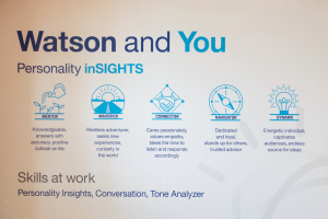 Image: Watson and You personality insights