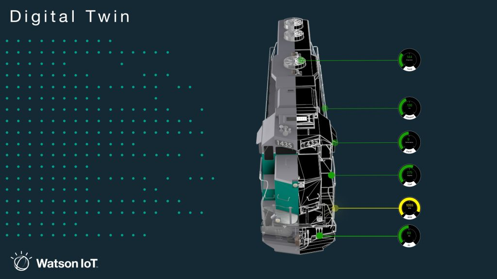 Digital Twin of the Month: Twinning the GP38-2 iron horse