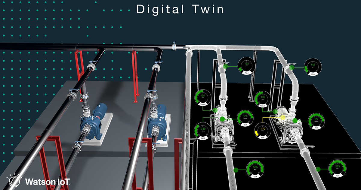 Cheat Sheet What Is Digital Twin Internet Of Things Blog