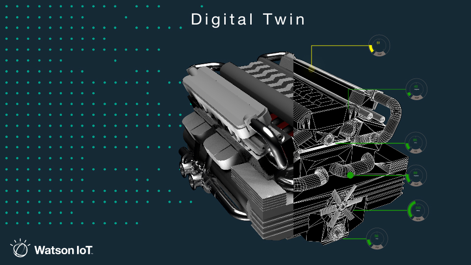 A key trend for 2018: Digital Twins