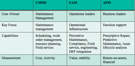 asset management spectrum