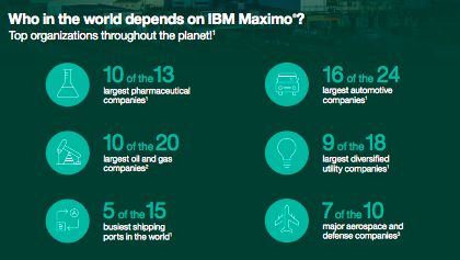 IBM Maximo is used across asset-intensive industries