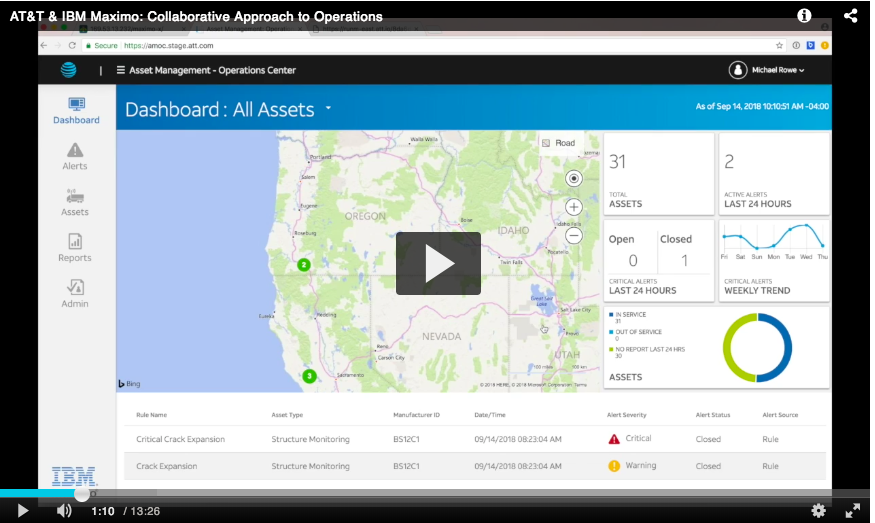 - Screen Shot 2019 03 04 at 3 - Improve asset visibility and compliance