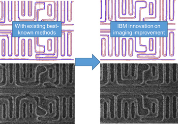 igure 1: Contrast optimization improvement on two-dimensional metal wiring demonstrated with EUV lithography. With the type of improvement illustrated on the right, features 20-30% smaller than those from the 7nm node can be more robustly printed, and physical/electrical variability can be drastically reduced.