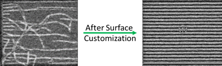 Figure 2: An EUV resist that was previously impossible to pattern on an inorganic silicon hardmask can now be clearly patterned after surface customization tailored to the resist/hardmask combination.